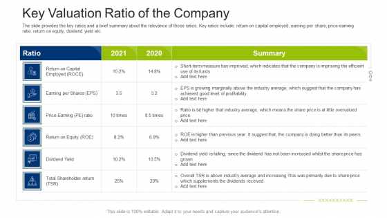 Investment Fundraising Pitch Deck From Stock Market Key Valuation Ratio Of The Company Download PDF