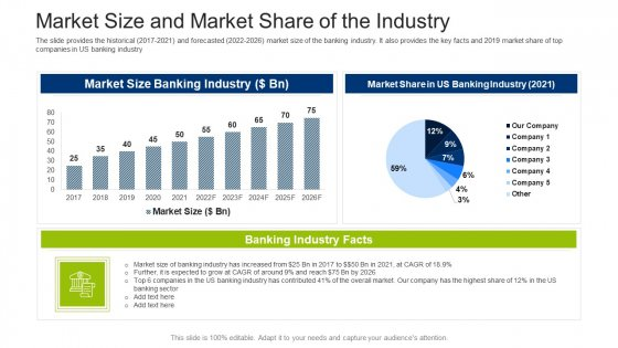 Investment Fundraising Pitch Deck From Stock Market Market Size And Market Share Of The Industry Inspiration PDF