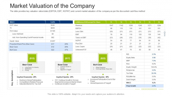 Investment Fundraising Pitch Deck From Stock Market Market Valuation Of The Company Guidelines PDF