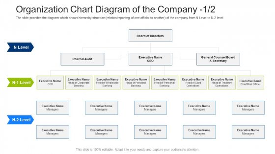 Investment Fundraising Pitch Deck From Stock Market Organization Chart Diagram Of The Company Board Graphics PDF