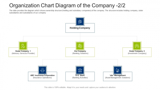 Investment Fundraising Pitch Deck From Stock Market Organization Chart Diagram Of The Company Corporation Ideas PDF