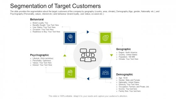 Investment Fundraising Pitch Deck From Stock Market Segmentation Of Target Customers Slides PDF