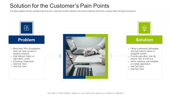 Investment Fundraising Pitch Deck From Stock Market Solution For The Customers Pain Points Portrait PDF