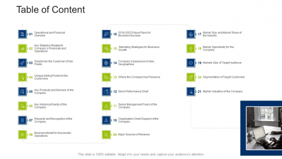 Investment Fundraising Pitch Deck From Stock Market Table Of Content Business Ideas PDF
