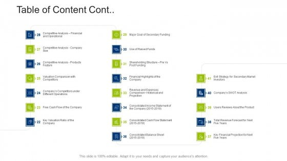 Investment Fundraising Pitch Deck From Stock Market Table Of Content Cont Portrait PDF