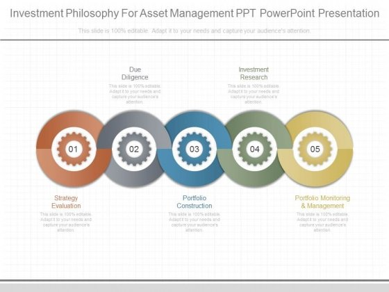 Investment management ppt presentation