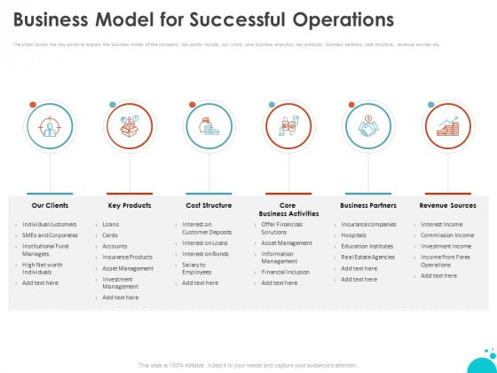 Investment Pitch For Aftermarket Business Model For Successful Operations Ppt PowerPoint Presentation Infographic Template Layouts PDF