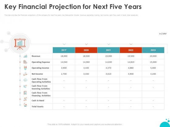 Investment Pitch For Aftermarket Key Financial Projection For Next Five Years Ppt PowerPoint Presentation Ideas Structure PDF