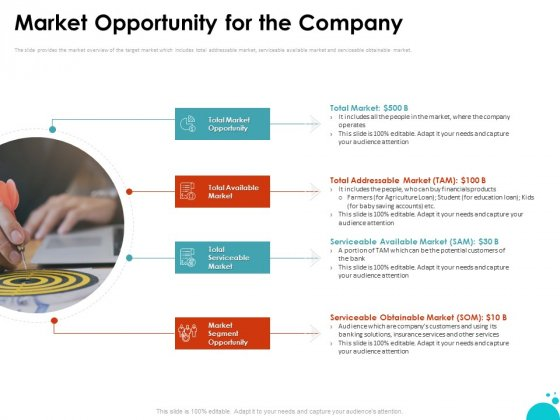 Investment Pitch For Aftermarket Market Opportunity For The Company Ppt PowerPoint Presentation Icon Smartart