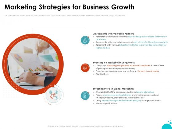 Investment Pitch For Aftermarket Marketing Strategies For Business Growth Ppt PowerPoint Presentation File Gridlines PDF