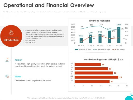 Investment Pitch For Aftermarket Operational And Financial Overview Ppt PowerPoint Presentation Summary Shapes PDF