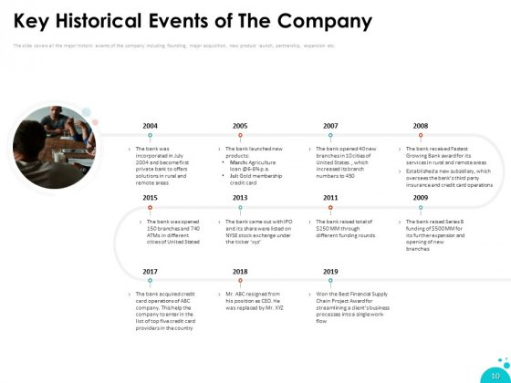 Investment_Pitch_For_Aftermarket_Ppt_PowerPoint_Presentation_Complete_Deck_With_Slides_Slide_10