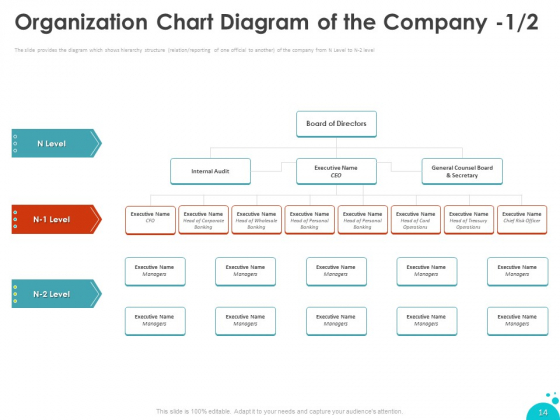 Investment_Pitch_For_Aftermarket_Ppt_PowerPoint_Presentation_Complete_Deck_With_Slides_Slide_14