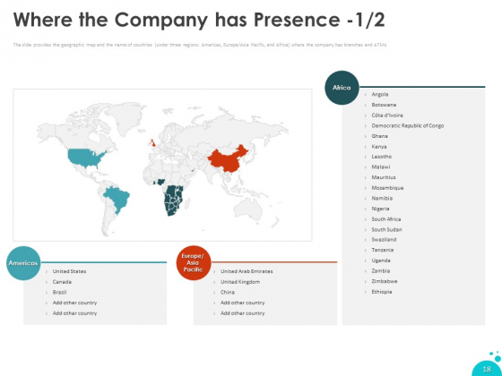 Investment_Pitch_For_Aftermarket_Ppt_PowerPoint_Presentation_Complete_Deck_With_Slides_Slide_18