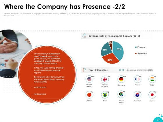 Investment_Pitch_For_Aftermarket_Ppt_PowerPoint_Presentation_Complete_Deck_With_Slides_Slide_19