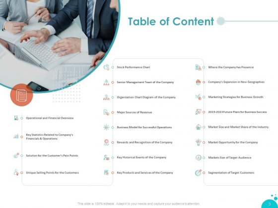 Investment_Pitch_For_Aftermarket_Ppt_PowerPoint_Presentation_Complete_Deck_With_Slides_Slide_3