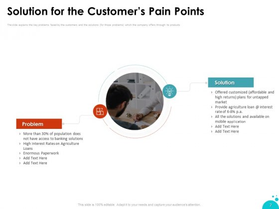 Investment_Pitch_For_Aftermarket_Ppt_PowerPoint_Presentation_Complete_Deck_With_Slides_Slide_7