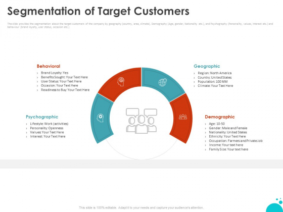 Investment Pitch For Aftermarket Segmentation Of Target Customers Ppt PowerPoint Presentation Portfolio Example Introduction PDF