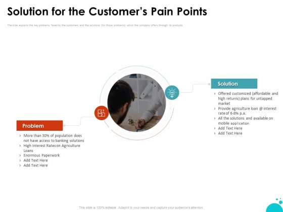 Investment Pitch For Aftermarket Solution For The Customers Pain Points Ppt PowerPoint Presentation Model Graphics Tutorials PDF