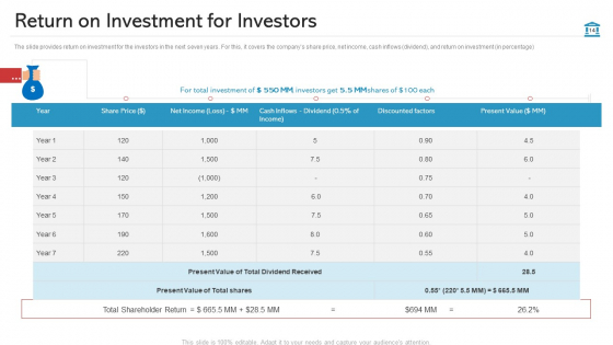 Investment_Pitch_PPT_To_Increase_Budgets_Ppt_PowerPoint_Presentation_Complete_Deck_With_Slides_Slide_14