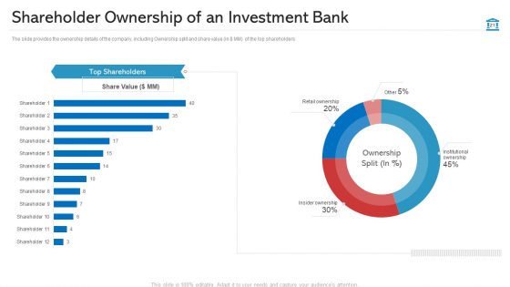 Investment_Pitch_PPT_To_Increase_Budgets_Ppt_PowerPoint_Presentation_Complete_Deck_With_Slides_Slide_21
