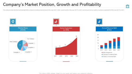 Investment_Pitch_PPT_To_Increase_Budgets_Ppt_PowerPoint_Presentation_Complete_Deck_With_Slides_Slide_7