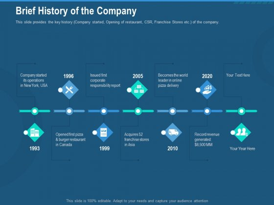 Investment Pitch To Generate Capital From Series B Venture Round Brief History Of The Company Sample PDF