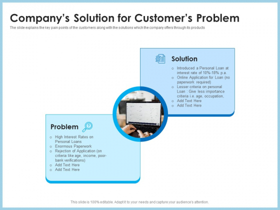 Investment Pitch To Generating Capital From Mezzanine Credit Companys Solution For Customers Problem Background PDF