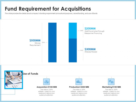 Investment Pitch To Generating Capital From Mezzanine Credit Fund Requirement For Acquisitions Demonstration PDF