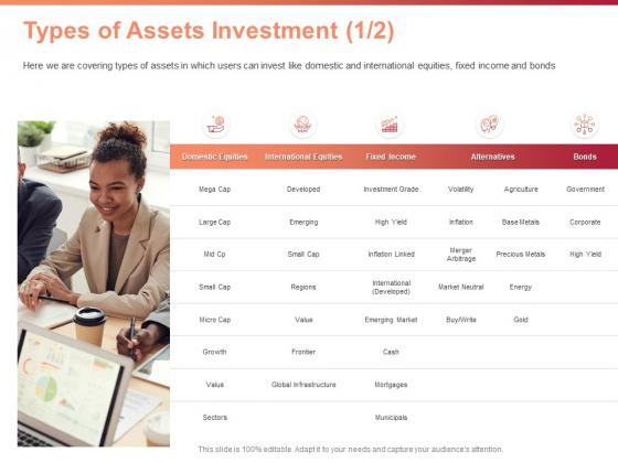 Investment Portfolio Asset Management Types Of Assets Investment Bonds Ppt PowerPoint Presentation File Background Images PDF