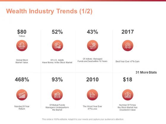 Investment Portfolio Asset Management Wealth Industry Trends Stock Market Ppt PowerPoint Presentation Styles Templates PDF