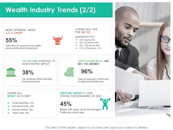 Investment Portfolio Management Wealth Industry Trends Plans Ppt Professional Microsoft PDF
