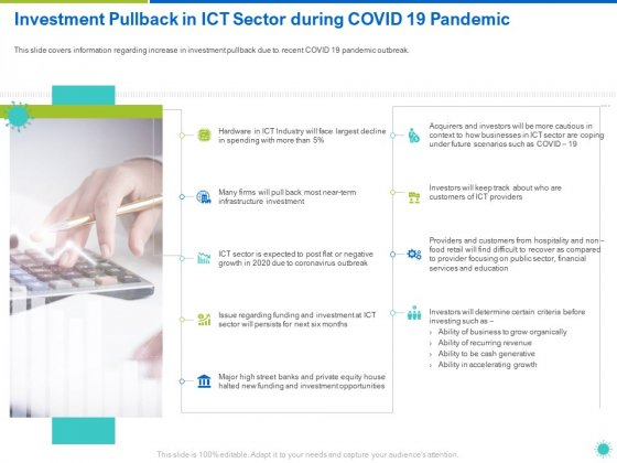 Investment Pullback In ICT Sector During COVID 19 Pandemic Ppt Visual Aids Pictures PDF