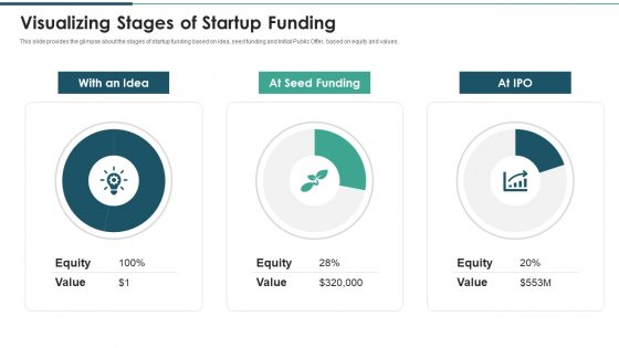 Investment Raising Pitch Deck Funds Allocation Visualizing Stages Of Startup Funding Structure PDF