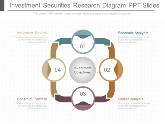 Investment Securities Research Diagram Ppt Slides