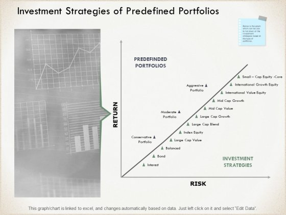 Investment Strategies Of Predefined Portfolios Ppt PowerPoint