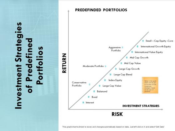 Investment Strategies Of Predefined Portfolios Ppt PowerPoint Presentation Styles Design Ideas
