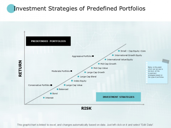 Investment Strategies Of Predefined Portfolios Strategies Ppt PowerPoint Presentation Background Images