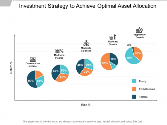 Investment Strategy To Achieve Optimal Asset Allocation Ppt PowerPoint Presentation File Mockup