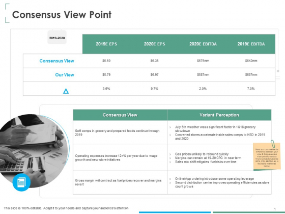 Investment Thesis Of Small Retail Business Consensus View Point Ppt Gallery Show PDF