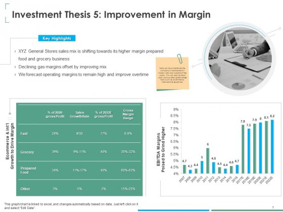 Investment Thesis Of Small Retail Business Investment Thesis 5 Improvement In Margin Demonstration PDF