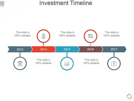 investment timeline ppt powerpoint presentation model clipart