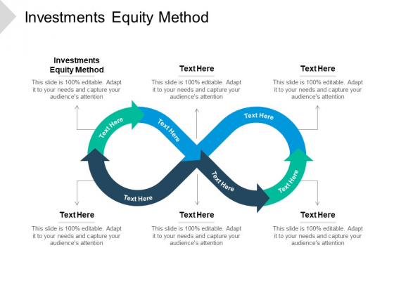 Investments Equity Method Ppt PowerPoint Presentation Professional Graphics Cpb Pdf