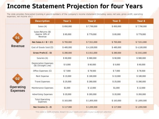 Investor Deck For Capital Generation From Substitute Funding Options Income Statement Projection For Four Years Infographics PDF