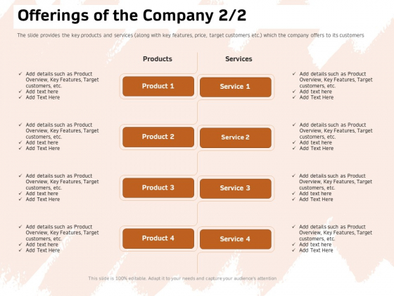 Investor Deck For Capital Generation From Substitute Funding Options Offerings Of The Company Customers Inspiration PDF