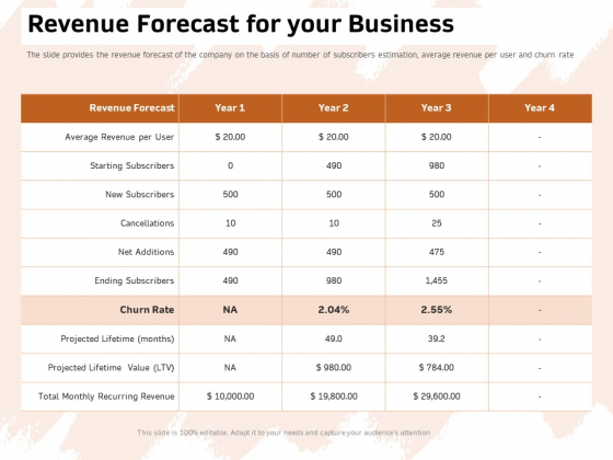 Investor Deck For Capital Generation From Substitute Funding Options Revenue Forecast For Your Business Inspiration PDF