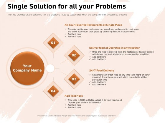 Investor Deck For Capital Generation From Substitute Funding Options Single Solution For All Your Problems Diagrams PDF