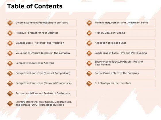 Investor Deck For Capital Generation From Substitute Funding Options Table Of Contents Business Ppt PowerPoint Presentation Model Vector PDF
