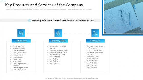 Investor Deck For Procuring Funds From Money Market Key Products And Services Of The Company Inspiration PDF