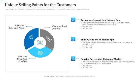Investor_Deck_For_Procuring_Funds_From_Money_Market_Unique_Selling_Points_For_The_Customers_Microsoft_PDF_Slide_1